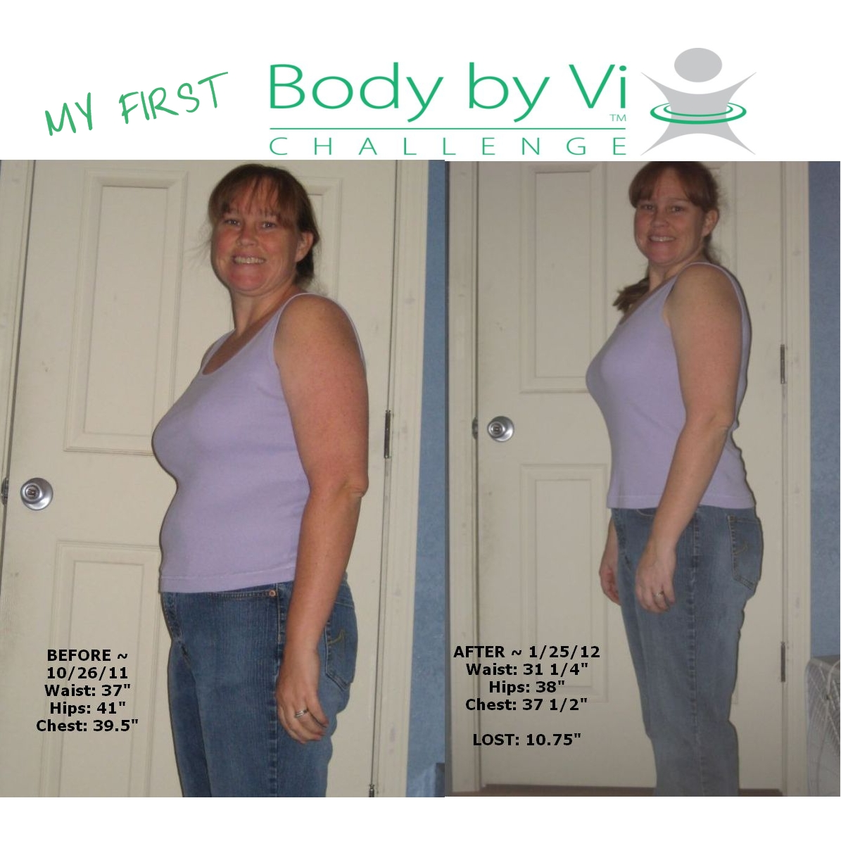 Phentermine weight loss results 2012