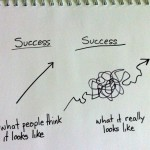 success really looks like